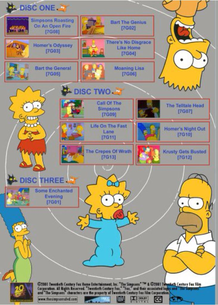 The Simpsons Movie Dvd Usa From Sort It Apps